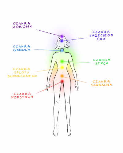 base_body_chakras_color_lighted_01